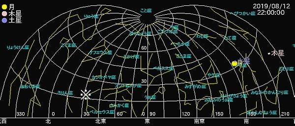 ペルセウス座流星群は