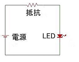 LEDの基本回路