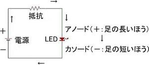 LEDの説明図