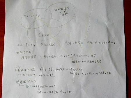 物理学を思索した