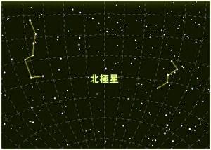 星座イメージ