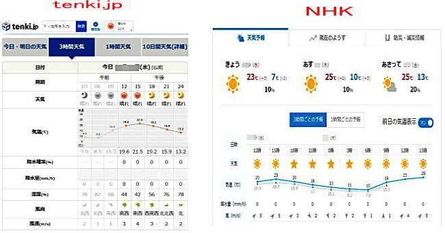 天気表示画面 tenko.jp NHK